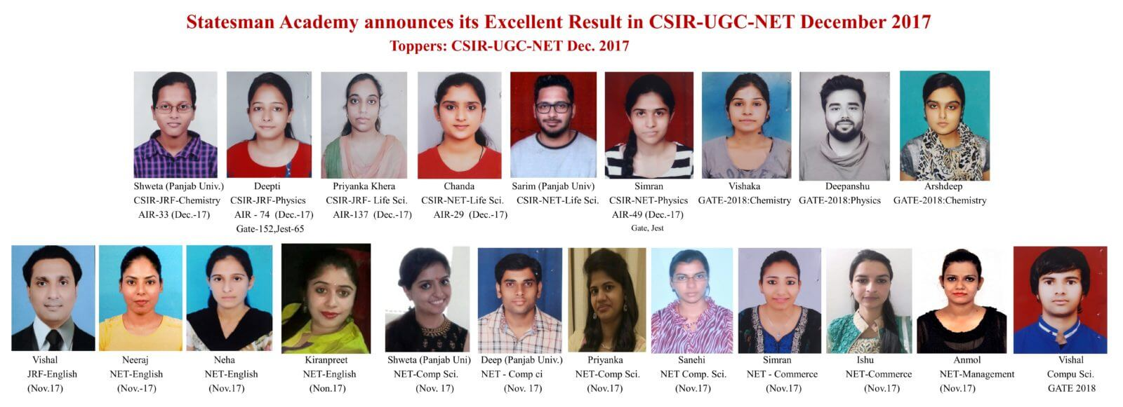 csir net life science coaching in chandigarh statesman academy